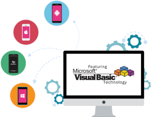 Visual Basic Assignment Help